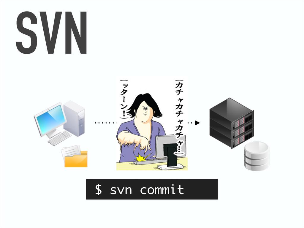 SVN $ svn commit