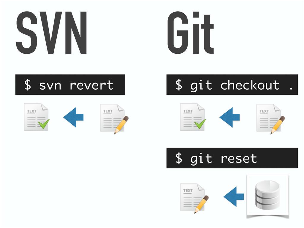 SVN Git $ svn revert $ git checkout . $ git res...