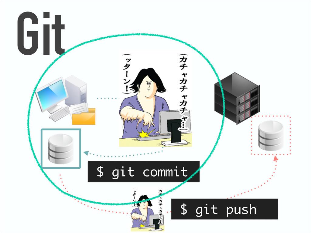 Git $ git commit $ git push