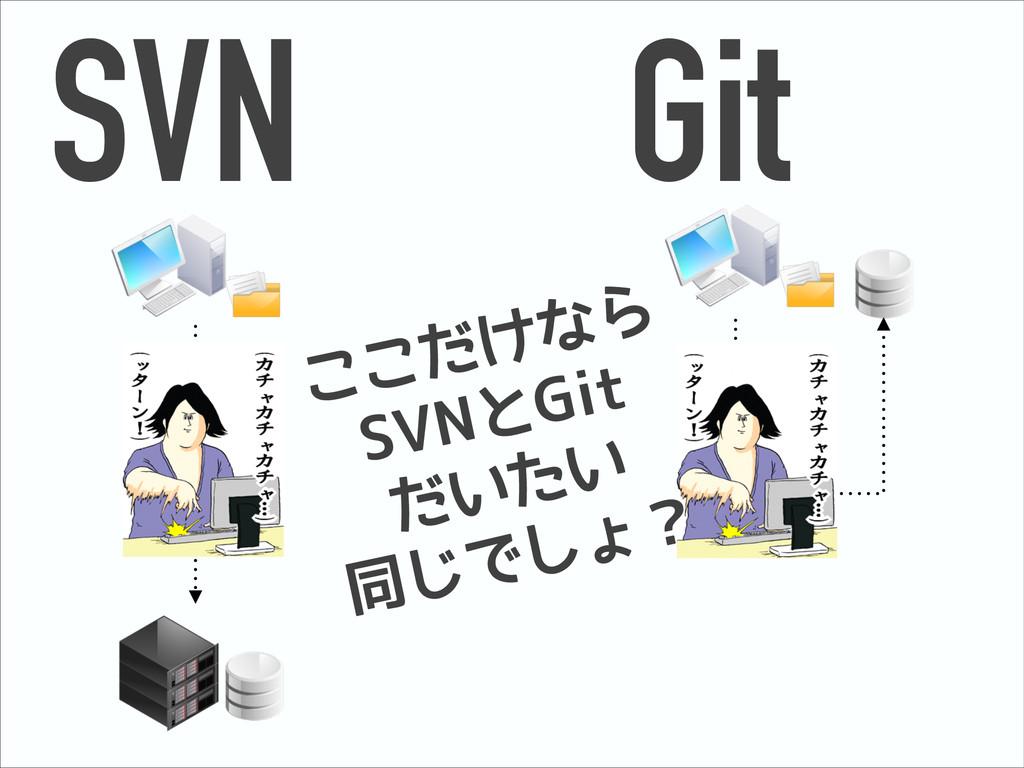 SVN Git ここだけなら SVNとGit だいたい 同じでしょ?