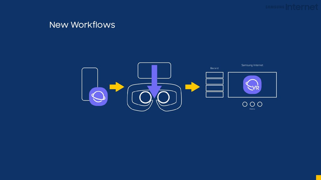 New Workflows