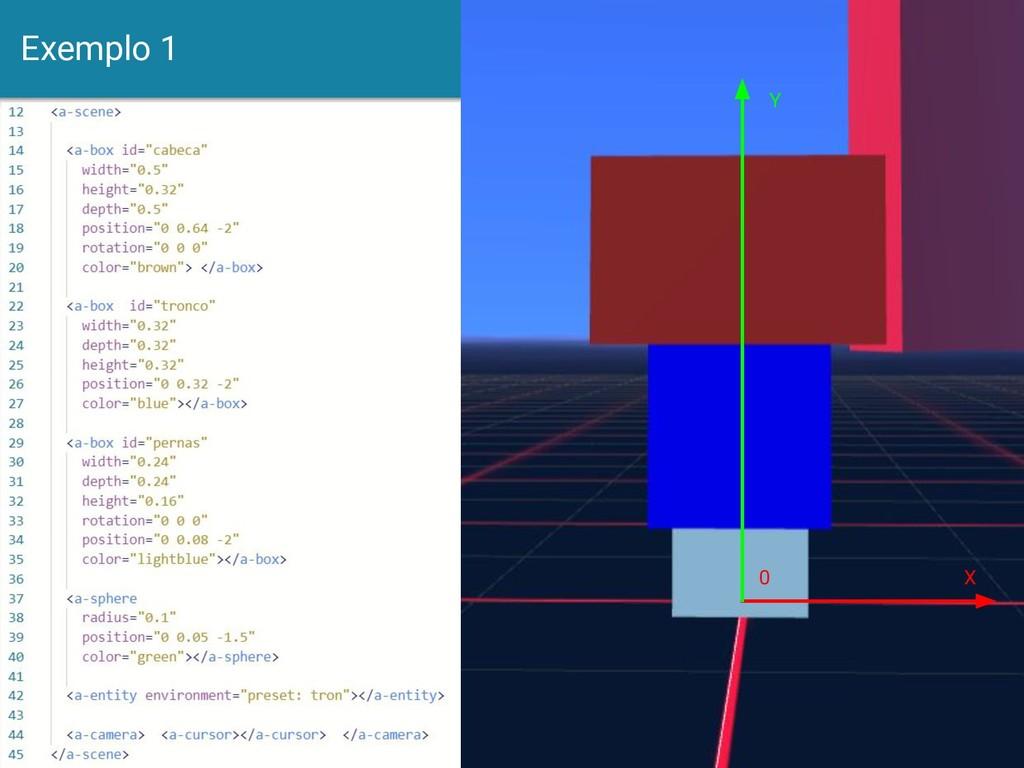 Exemplo 1 12 Y X 0