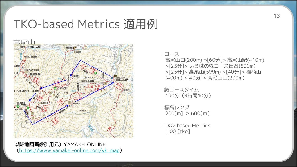 TKO-based Metrics 適用例 高尾山 13 以降地図画像引用元)YAMAKEI ...