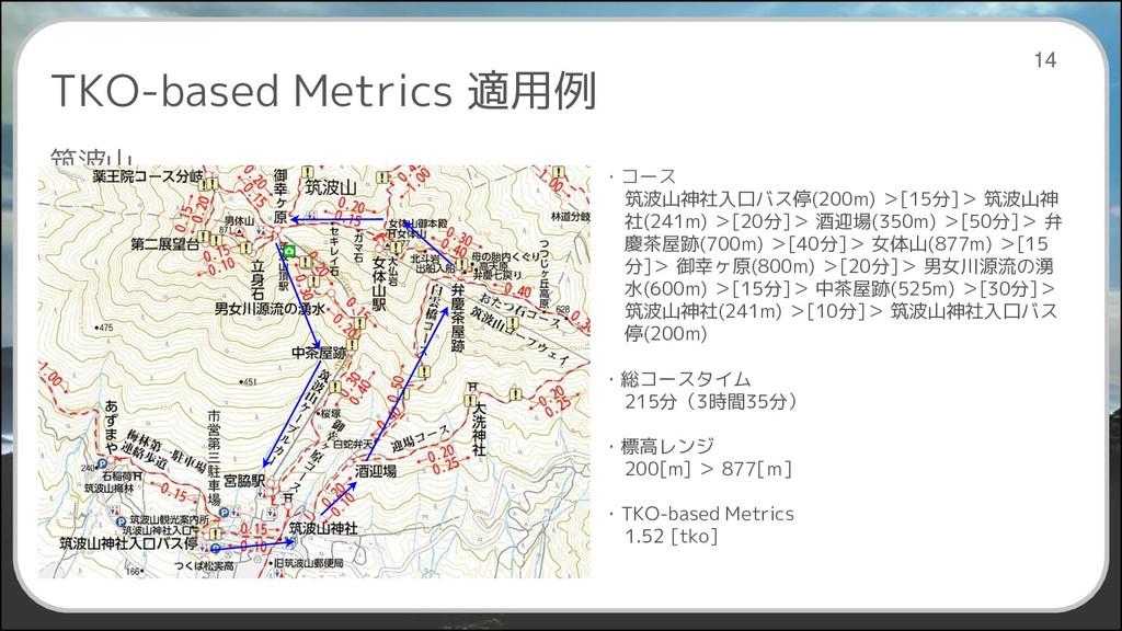 TKO-based Metrics 適用例 筑波山 14 ・コース 筑波山神社入口バス停(20...