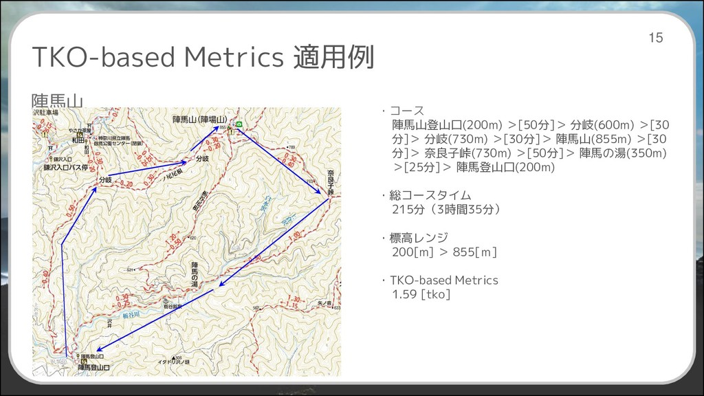 TKO-based Metrics 適用例 陣馬山 15 ・コース 陣馬山登山口(200m) ...