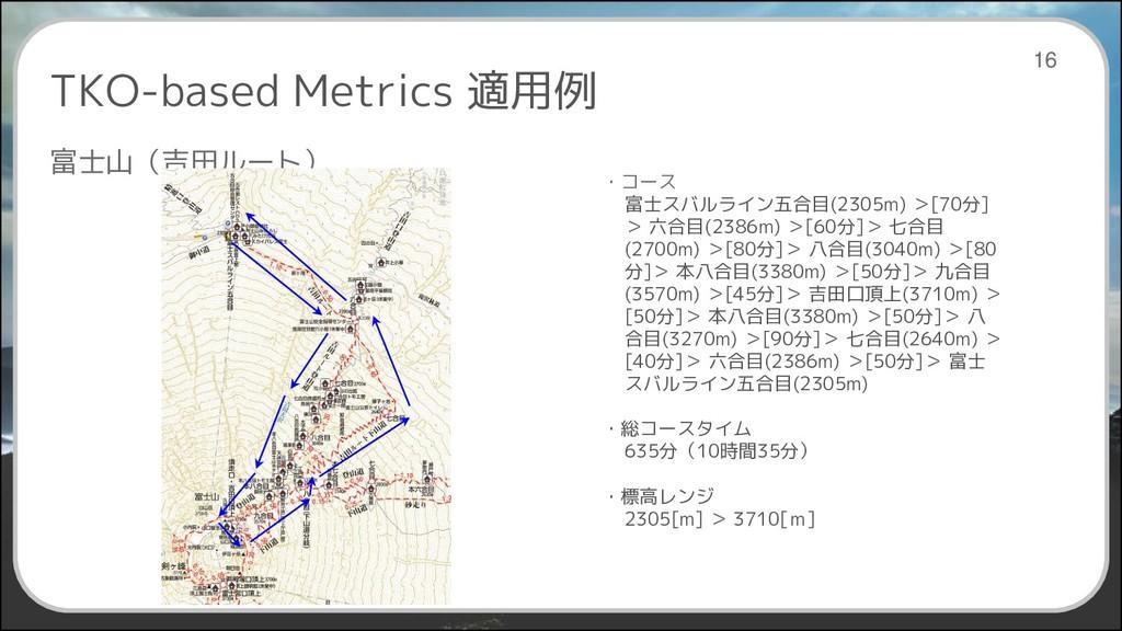 TKO-based Metrics 適用例 富士山(吉田ルート) 16 ・コース 富士スバルラ...