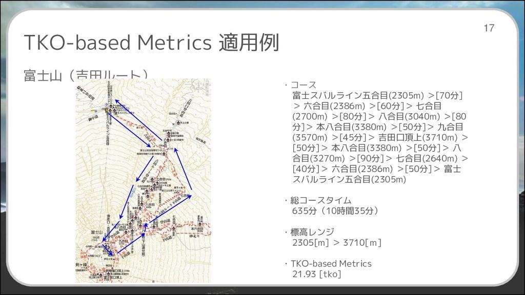 TKO-based Metrics 適用例 富士山(吉田ルート) 17 ・コース 富士スバルラ...