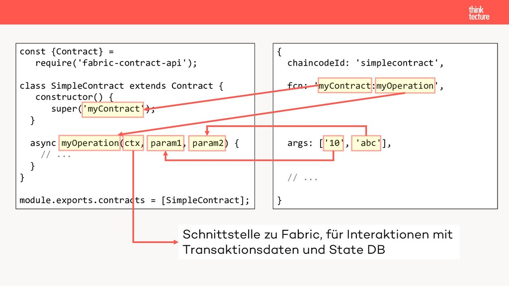 const {Contract} = require('fabric-contract-api...