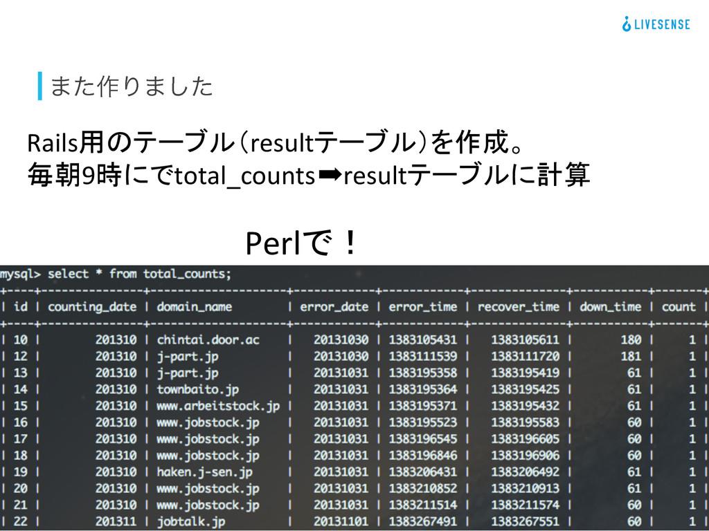 ·ͨ࡞Γ·ͨ͠ Rails用のテーブル(resultテーブル)を作成。  毎朝9時にでt...