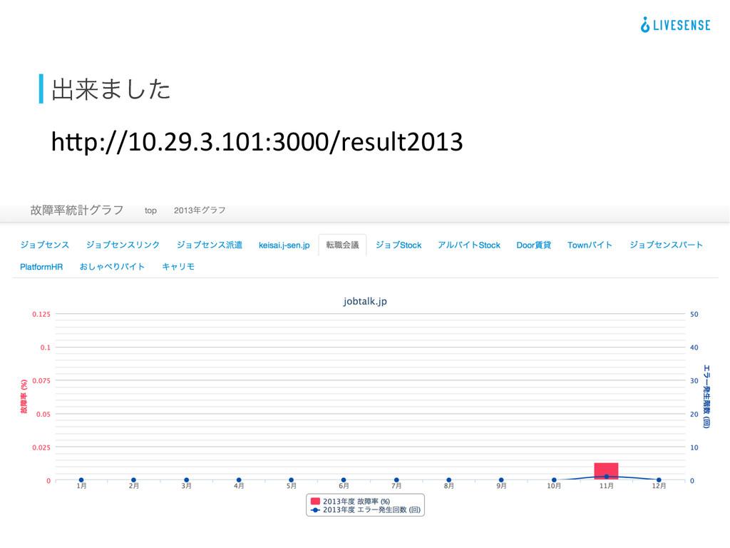 ग़དྷ·ͨ͠ h[p://10.29.3.101:3000/result2013
