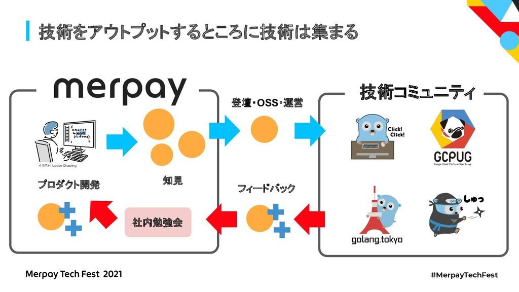 #MerpayTechFest 技術をアウトプットするところに技術 集まる プロダクト開発 知...