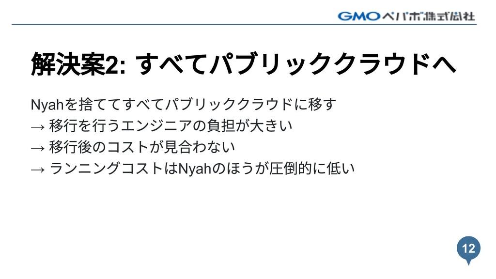 解決案2: すべてパブリッククラウドへ Nyah を捨ててすべてパブリッククラウドに移す → ...