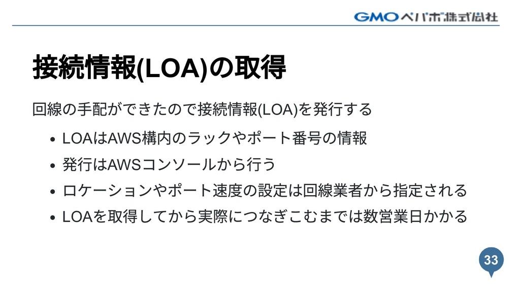接続情報(LOA) の取得 回線の⼿配ができたので接続情報(LOA) を発⾏する LOA はA...
