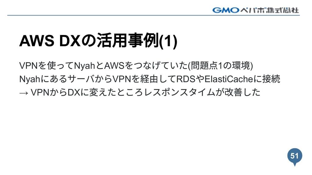 AWS DX の活⽤事例(1) VPN を使ってNyah とAWS をつなげていた( 問題点1...
