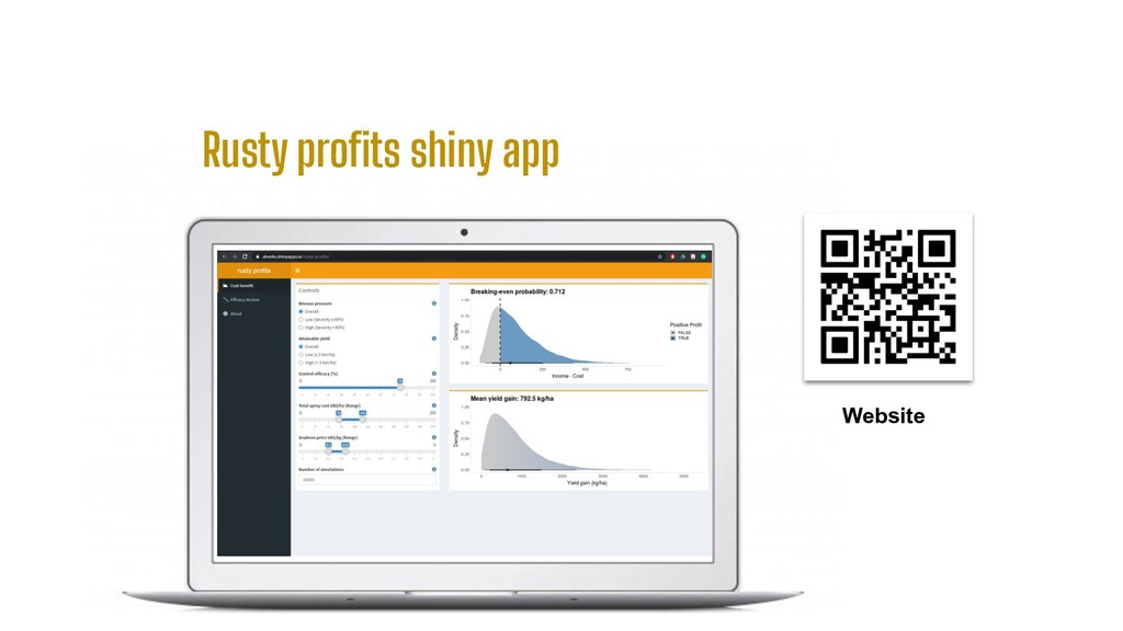 Rusty profits shiny app Website