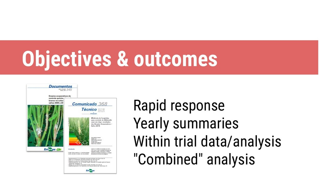Rapid response Yearly summaries Within trial da...
