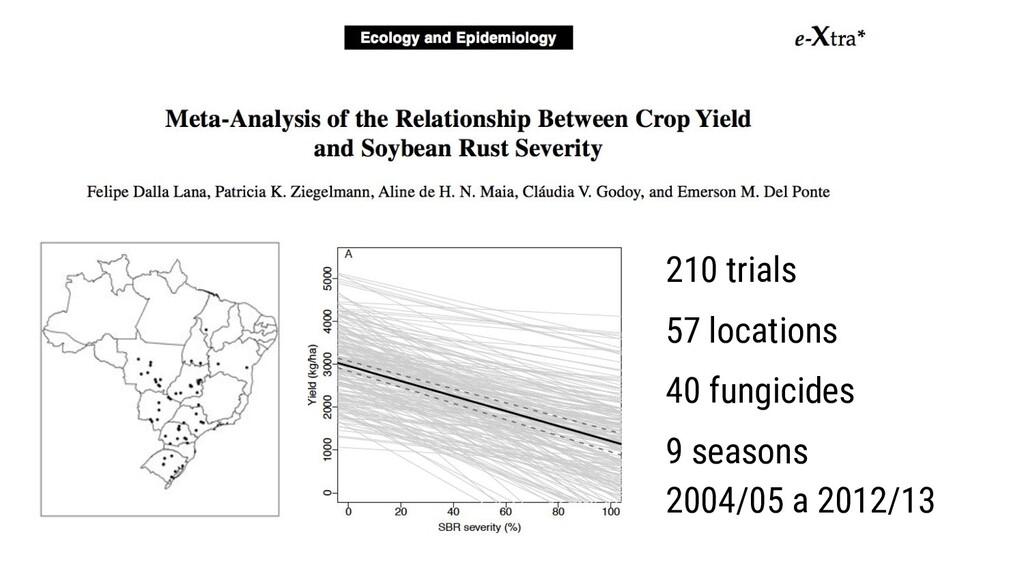 210 trials 57 locations 40 fungicides 9 seasons...