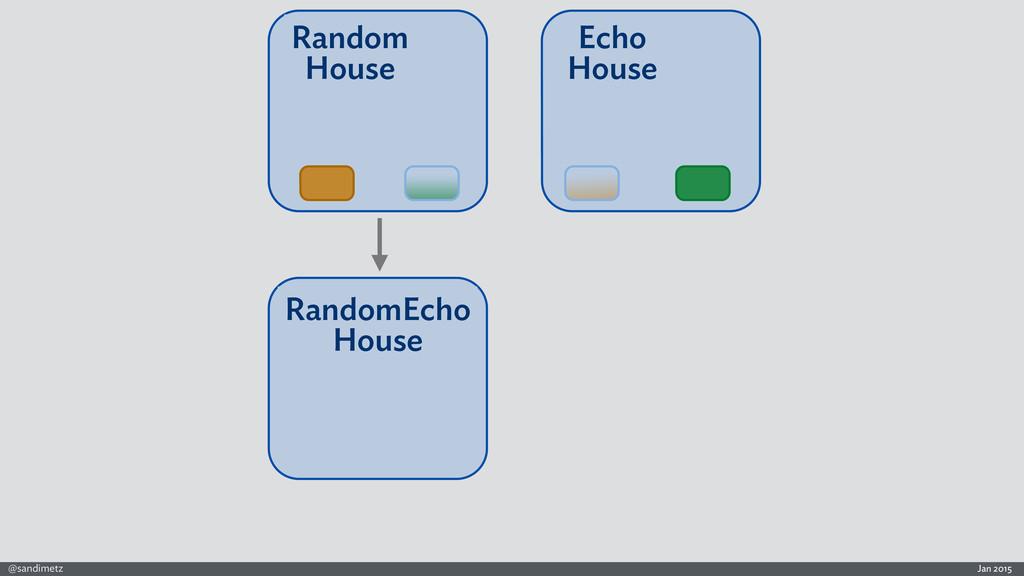 Jan 2015 @sandimetz Random House Echo House Ran...