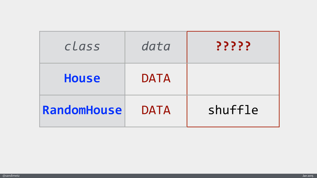Jan 2015 @sandimetz class data ????? House DATA...