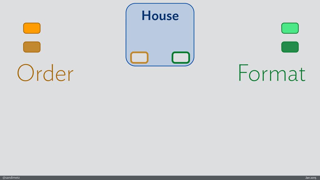 Jan 2015 @sandimetz House Order Format