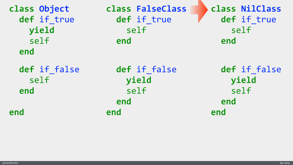 Jan 2015 @sandimetz class Object    ...