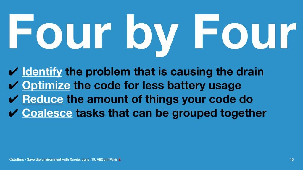 Four by Four ✔ Identify the problem that is cau...