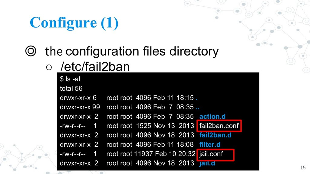 Configure (1) ◎ the configuration files directo...