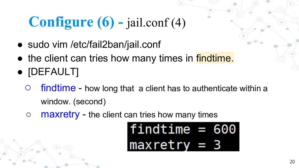 Configure (6) - jail.conf (4) ● sudo vim /etc/f...