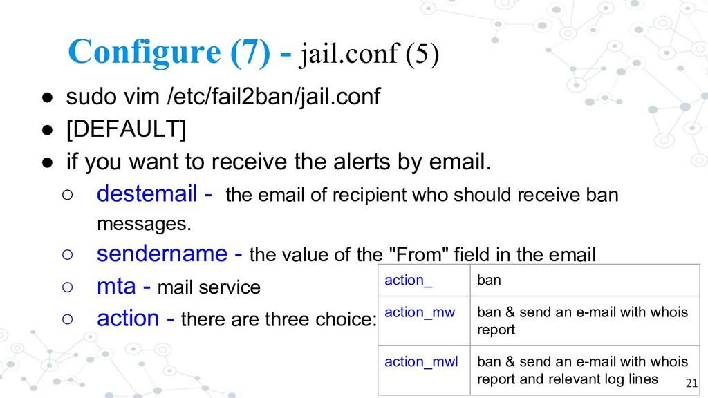 Configure (7) - jail.conf (5) ● sudo vim /etc/f...