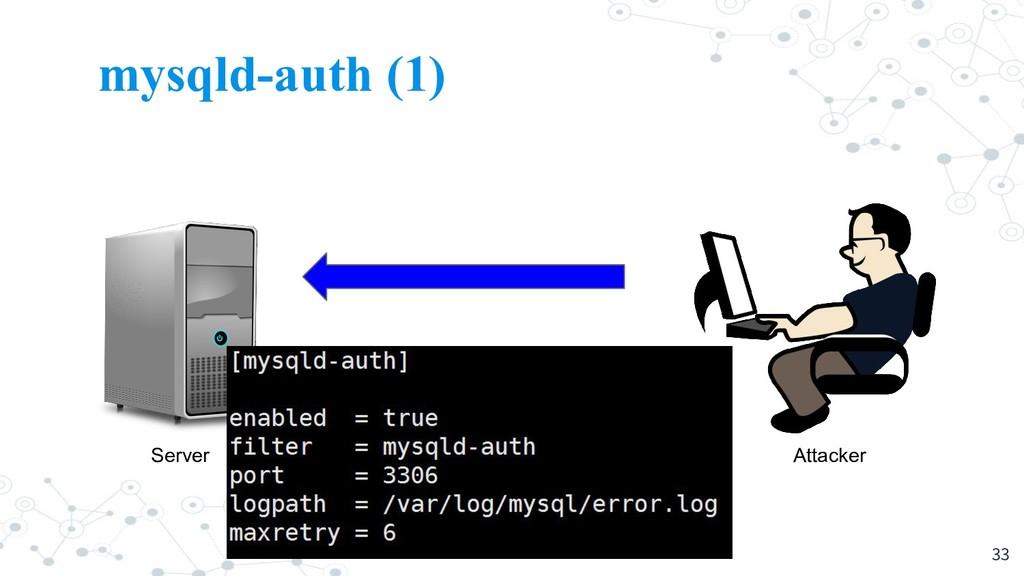 mysqld-auth (1) 33 Server Attacker