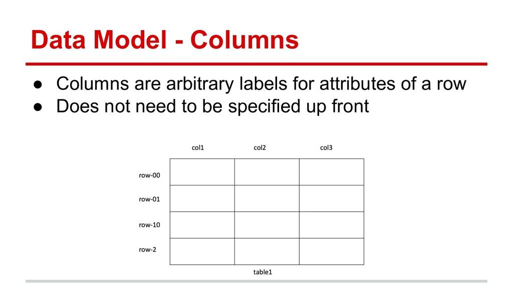 Data Model - Columns ● Columns are arbitrary la...