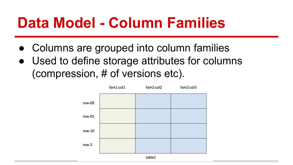 Data Model - Column Families ● Columns are grou...