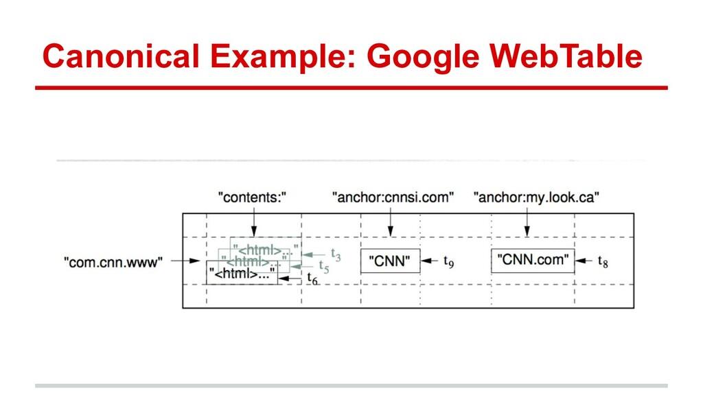 Canonical Example: Google WebTable