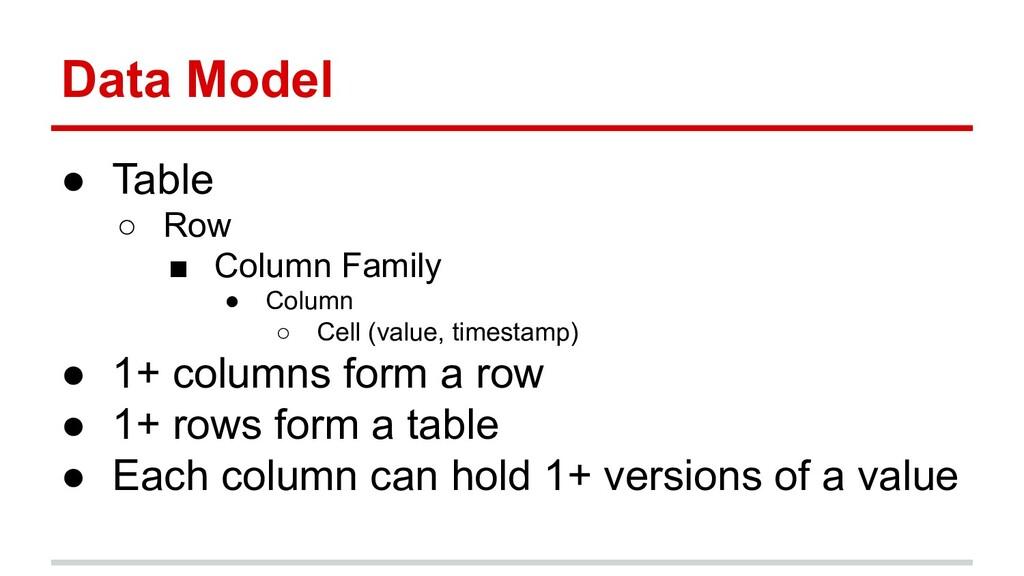 Data Model ● Table ○ Row ■ Column Family ● Colu...