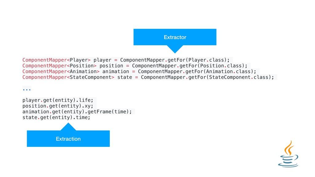 ComponentMapper<Player> player = ComponentMappe...