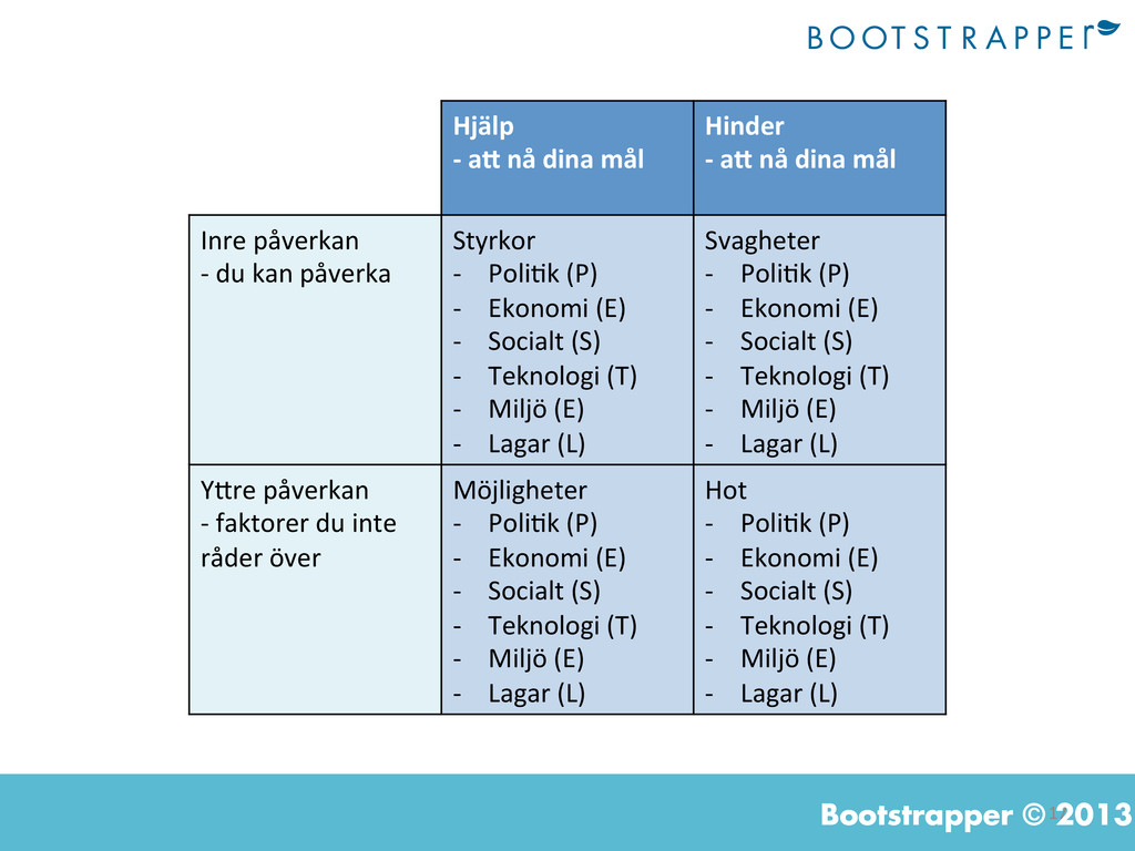 17  Bootstrapper © 2013 Hjälp  -‐ a;...