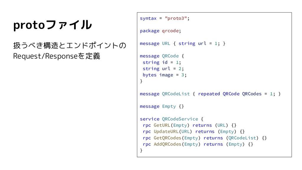 protoファイル 扱うべき構造とエンドポイントの Request/Responseを定義 s...