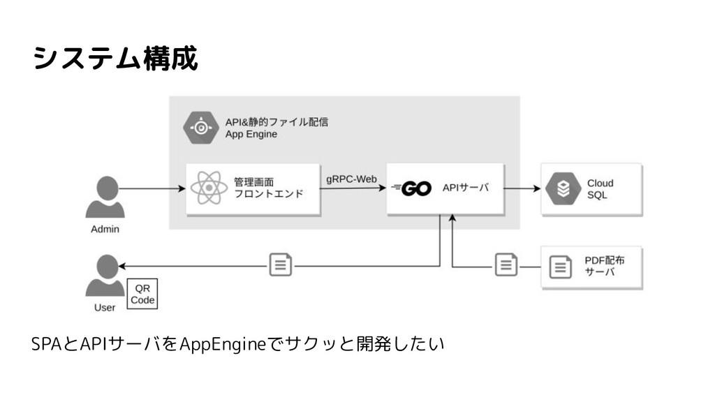 システム構成 SPAとAPIサーバをAppEngineでサクッと開発したい