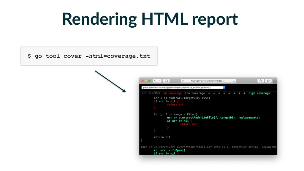 Rendering HTML report $ go tool cover -html=cov...