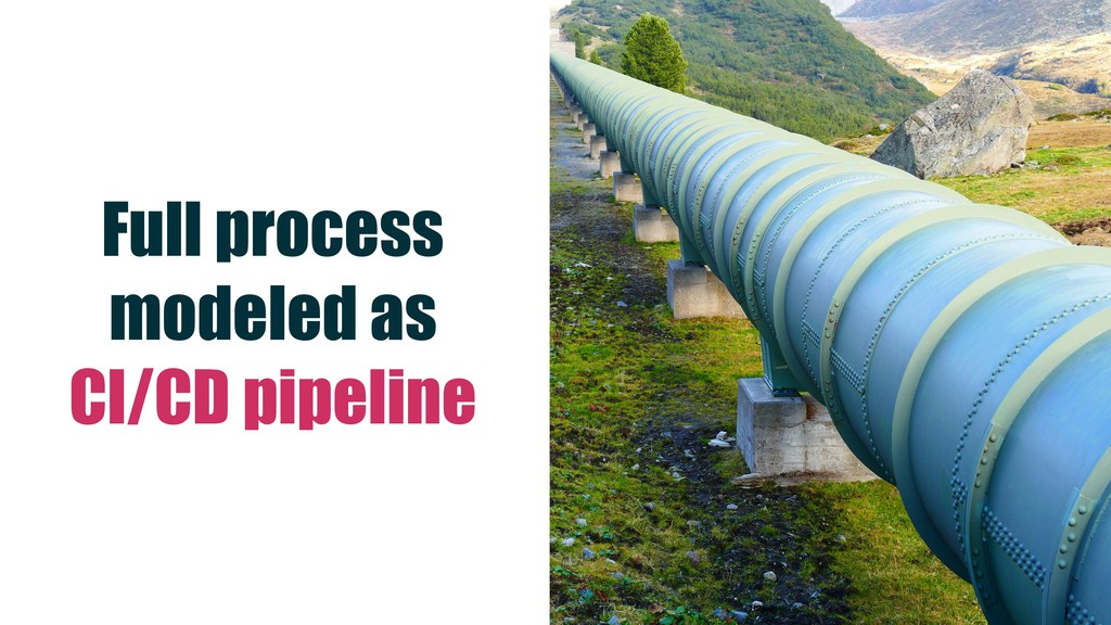 Full process modeled as CI/CD pipeline