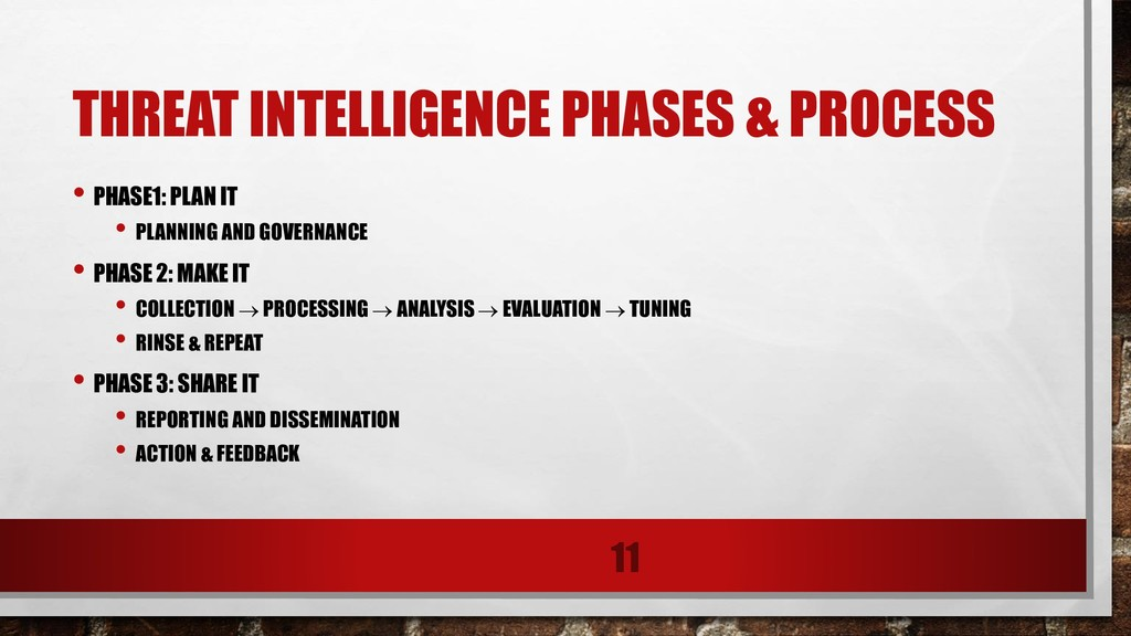 THREAT INTELLIGENCE PHASES & PROCESS • PHASE1: ...