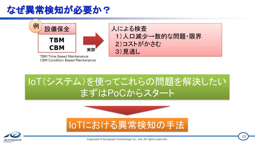 TBM CBM 人による検査 1)人口減少→数的な問題・限界 2)コストがかさむ 3)見逃し ...