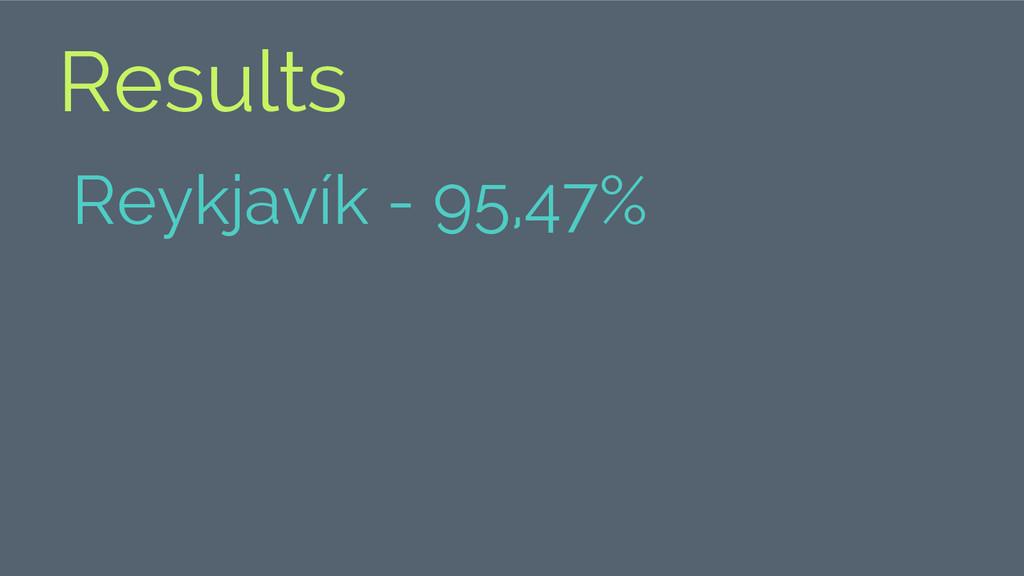 Results Reykjavík - 95,47%