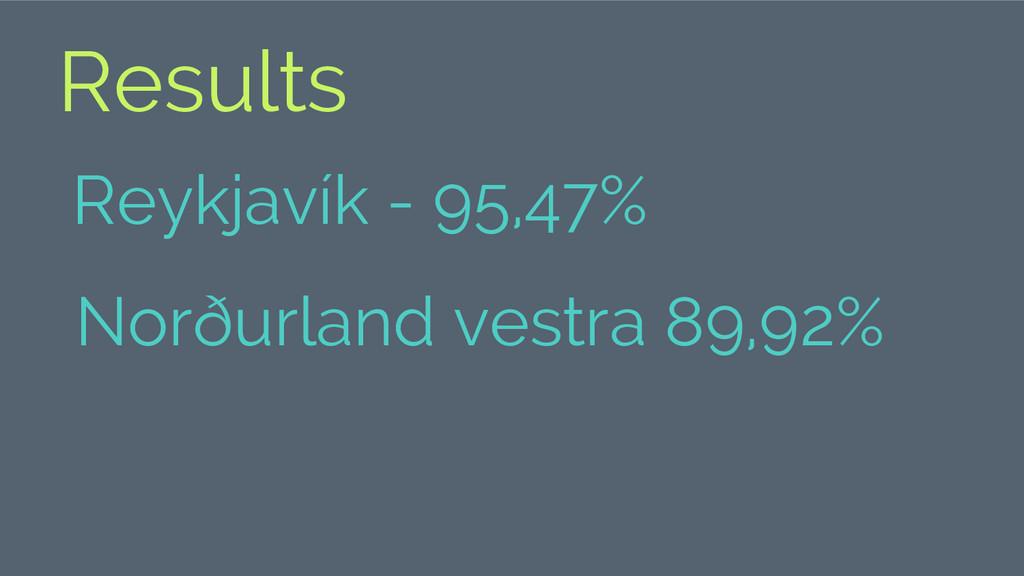 Results Reykjavík - 95,47% Norðurland vestra 89...