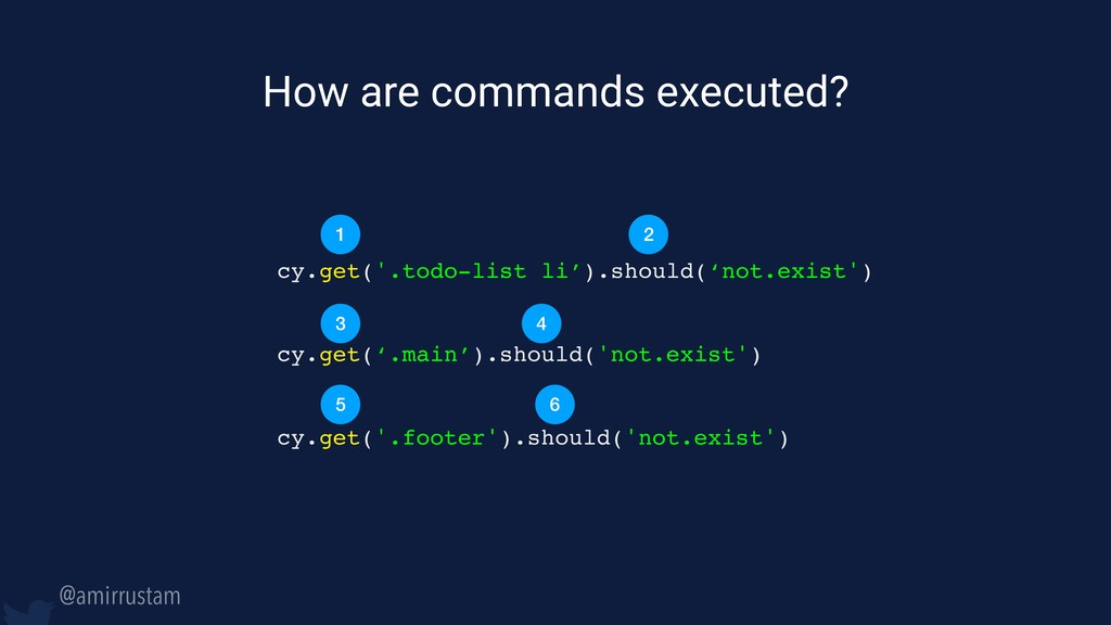 @amirrustam How are commands executed? cy.get('...