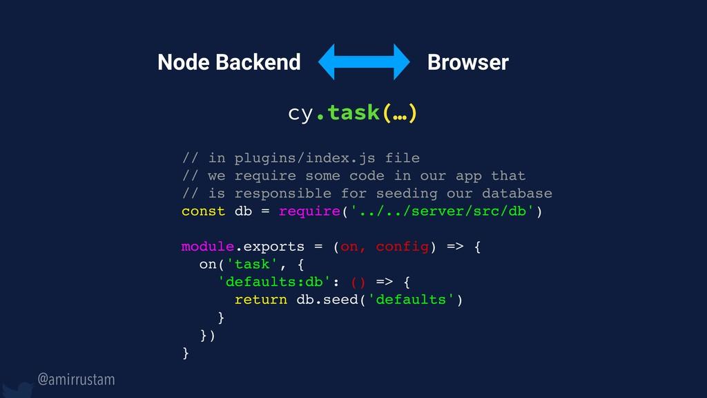 @amirrustam Browser Node Backend cy.task(…) // ...