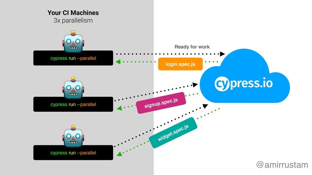 cypress run --parallel  cypress run --parallel ...