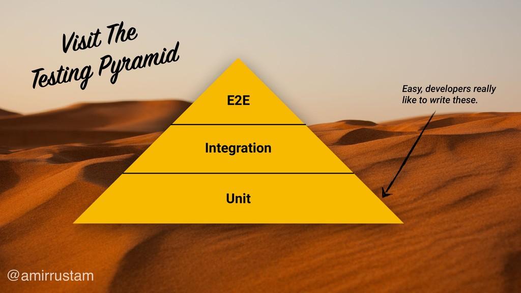E2E Integration Unit Visit The Testing Pyramid ...