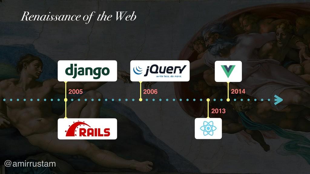 Renaissance of the Web 2005 2006 2014 2013 @ami...