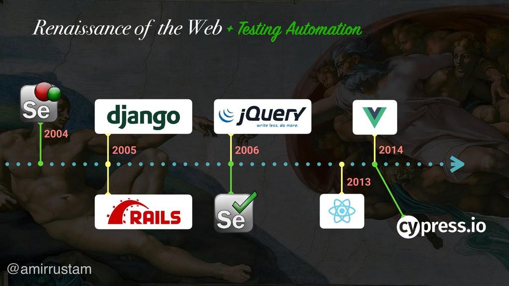 2005 2006 2014 2013 Renaissance of the Web + Te...